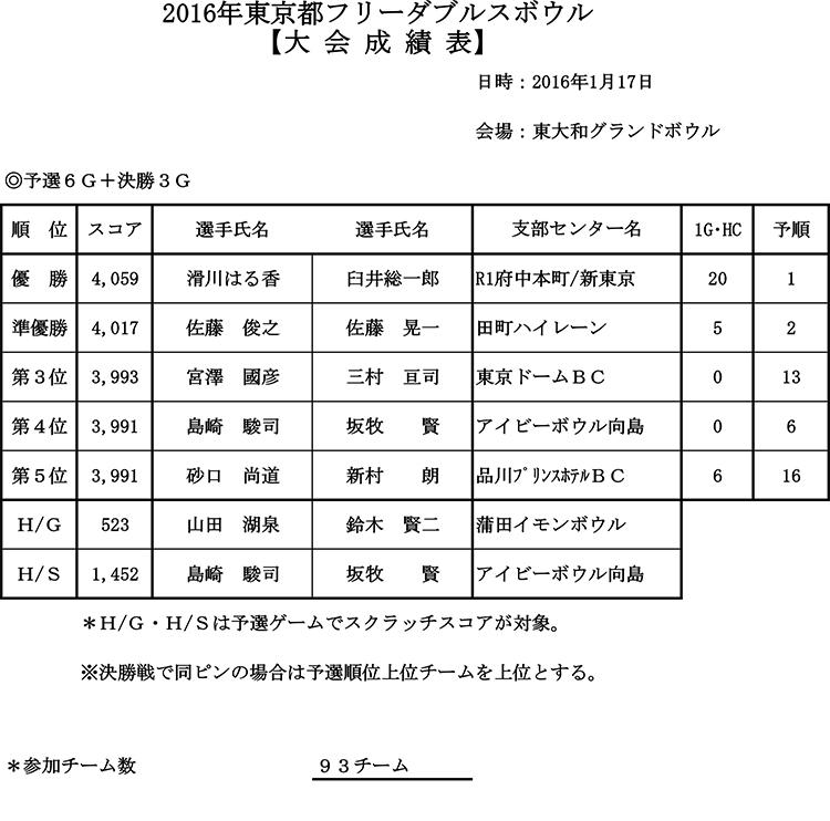 2016年 東京都フリーダブルスボウル